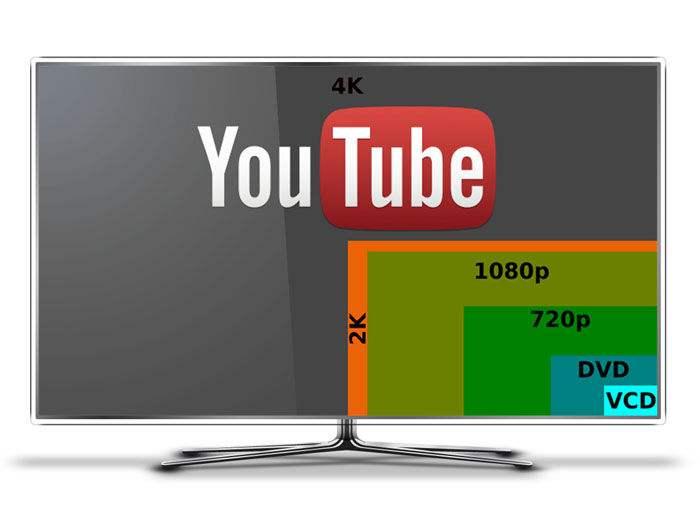 Youtube的4K视频