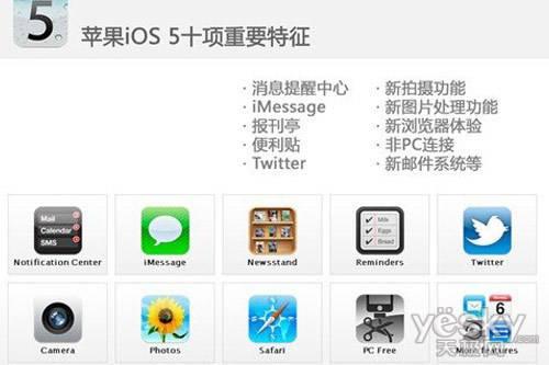 苹果iOS5十项重要特征